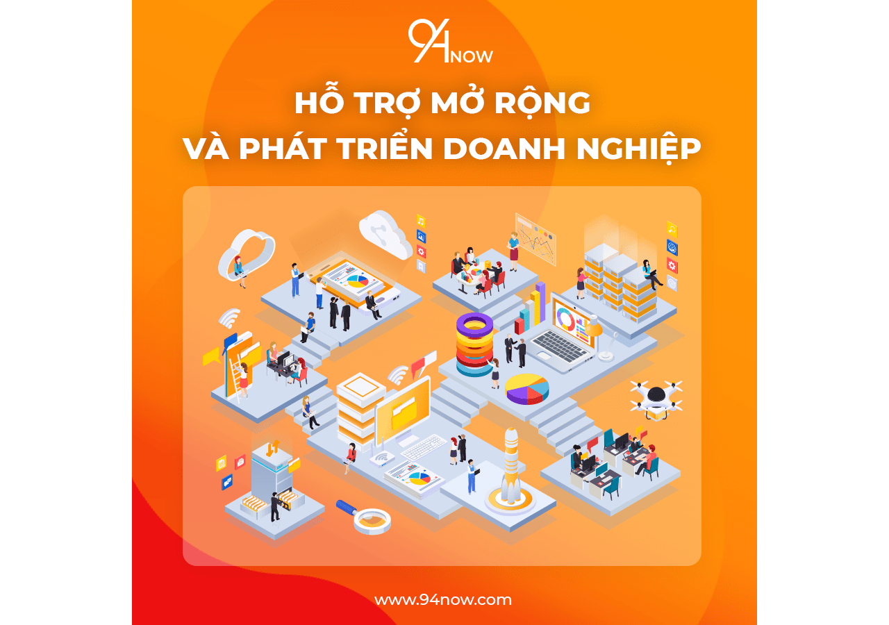 94Now-ho-tro-mo-rong-phat-trien-doanh-nghiep