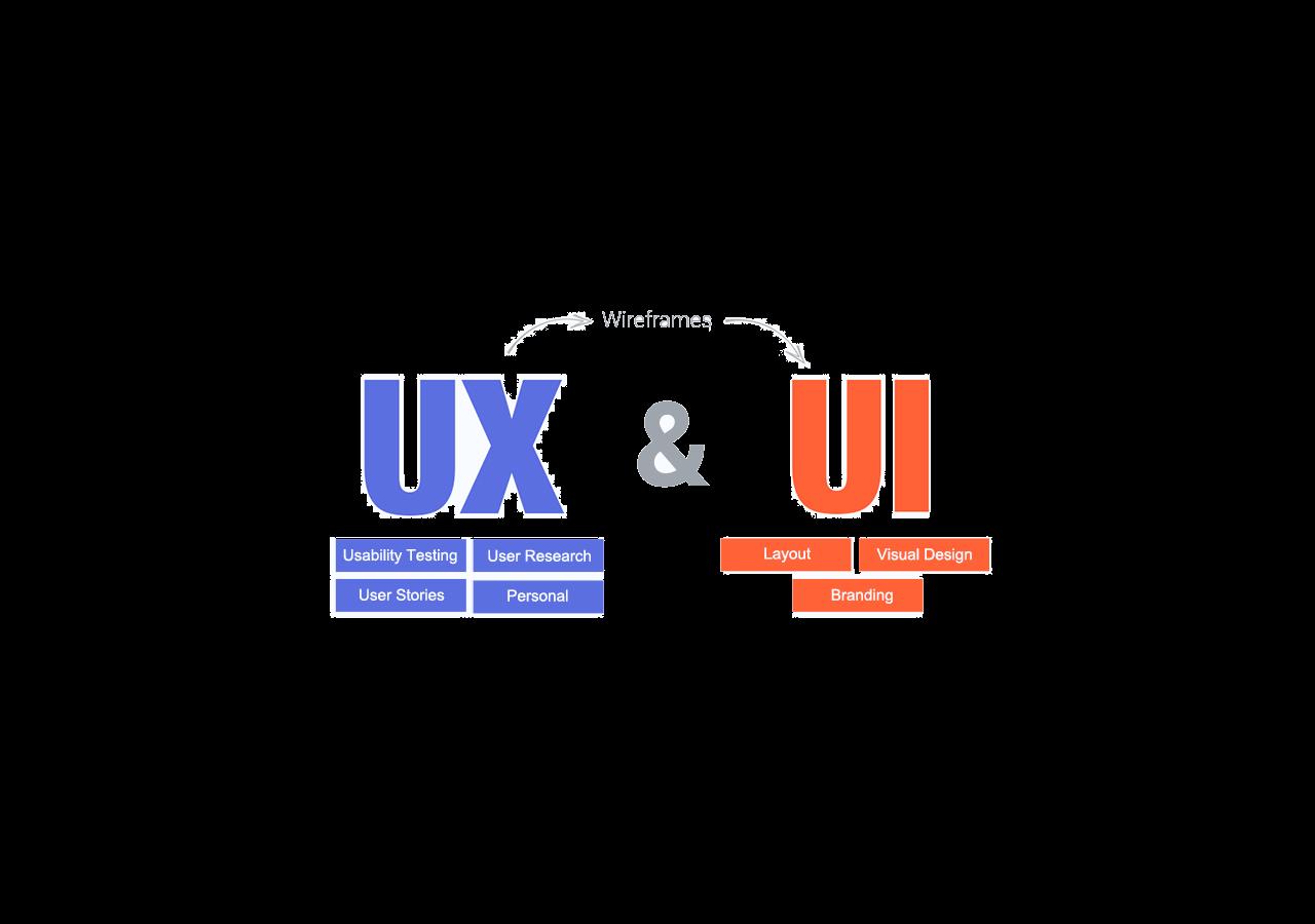 ui-ux-design-feature