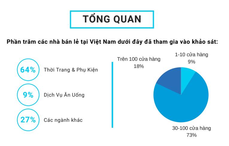 anh-huong-cua-covid-den-thi-truong-ban-le
